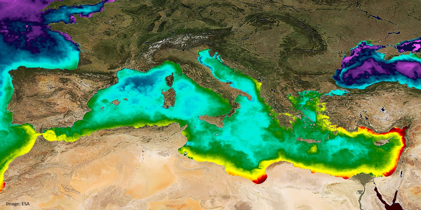 Mediterranean Water  Knowledge Platform